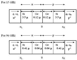 impatt diode schematic symbol for impatt diode 28 images diode component symbol 28 images component light impatt