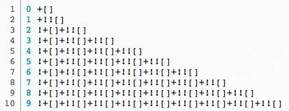 cadenas javascript substring biohazard side hieroglyphy ofuscar ataques xss con