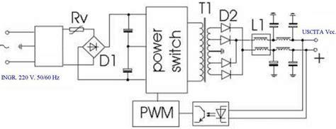 schema alimentatore switching alimentatore caricabatterie stabilizzato antifurto
