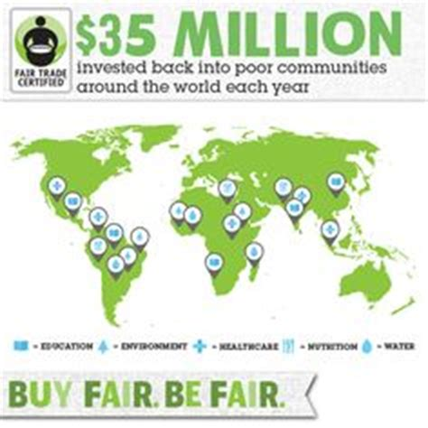 Mba Fair Trade by 1000 Images About Sustainable Fair Trade On