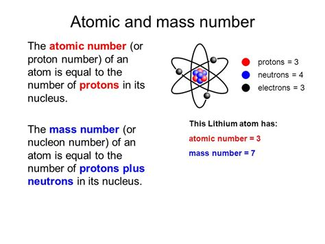 The Number Of Protons In An Atom by Edexcel Igcse Certificate In Physics 7 1 Atoms And