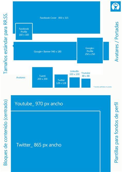 tamaño imagenes para redes sociales crea una foto de perfil para cualquier red social