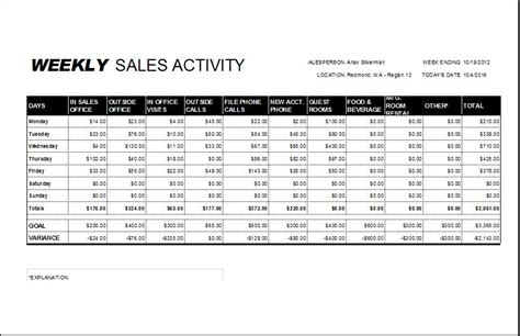 Sales Rep Weekly Report Template