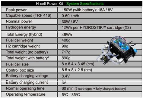 Brennstoffzellenauto Spielzeug by Horizon H Cell 2 0 Brennstoffzelle F 252 R Ferngesteuertes