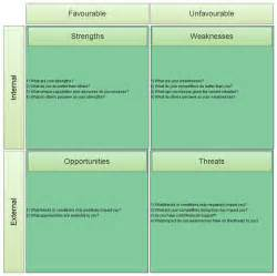Swot Analysis Templates by Swot Analysis Templates 187 Subway Maps