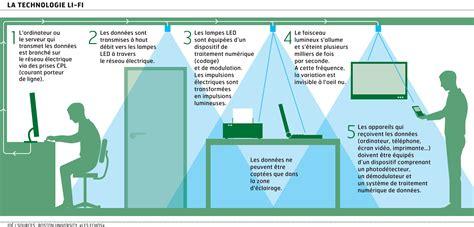 thomson annonce le d 233 ploiement prochain de la technologie