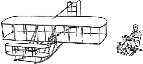 Wright Brothers Coloring Page Biplane Clipart Etc by Wright Brothers Coloring Page