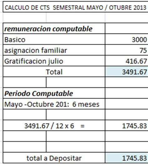 calculo del valor del decimo tercer sueldo en el ecuador tercera remuneracion 2015 calculo de cts empleado que incremento su sueldo