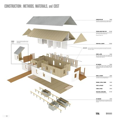 gallery of winners of habitat for humanity s sustainable