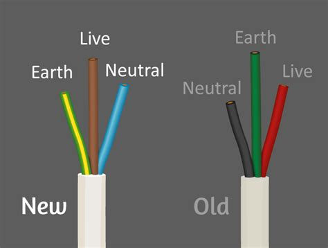house electrical wiring colours 3 pin plug wire colours wiring diagram with description