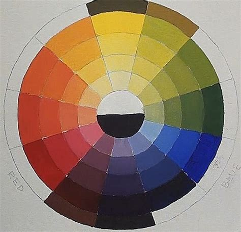 how to paint a colour wheel in acrylic lessons