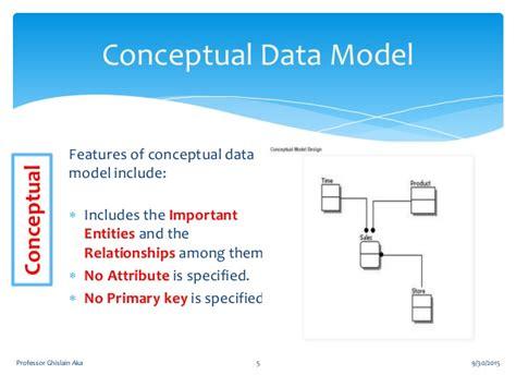conceptual data model visio database data models design using visio