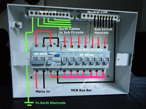 diy wiring a house house distribution board wiring diagram fuse box and wiring diagram