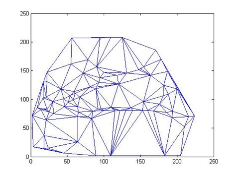 triangle pattern in matlab image processing find the area of all triangles from an