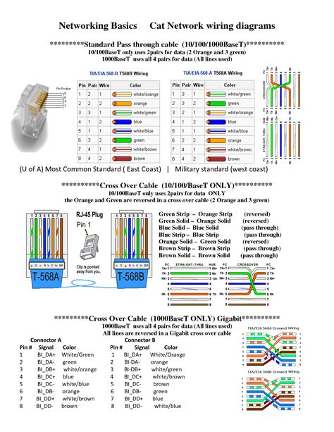 cat6 cable wiring diagram cat6 get free image about