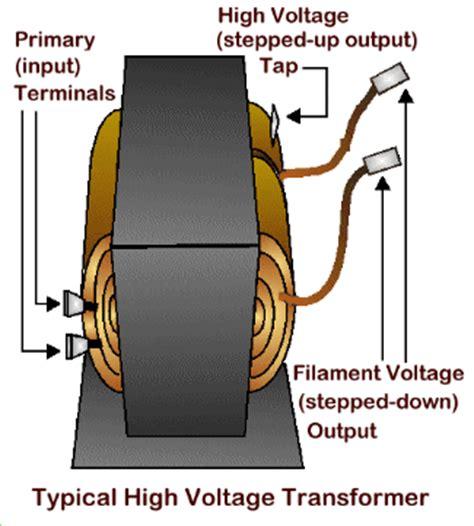 capacitor across output transformer primary capacitor across output transformer primary 28 images capacitor voltage transformer simple