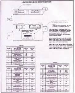 vt commodore bcm wiring diagram bsa wiring diagram