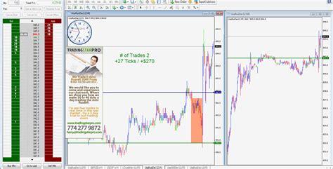 live futures trading room smileydot us tradingstarpro com knowing day trading basics trading