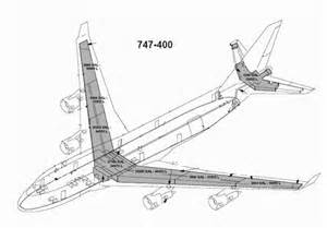 Fuel System Boeing 747 Where Is Fuel In A Passenger Aircraft Stored And What Is