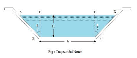 notches fluid mechanics engineering numerical