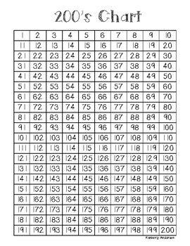 Freebie 200 S Chart By Beached Bum Teacher Teachers Pay