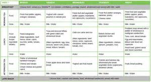 Hospital Menu Template by Sle Two Week Menu For Day Care Healthy