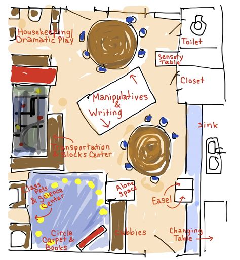 Sample Classroom Floor Plans by Preschool Quality Early Learning 0 To 5