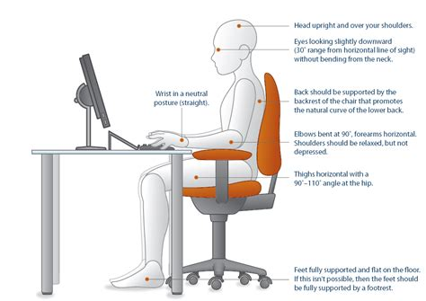 proper standing desk posture ergonomics at your desk best home design 2018