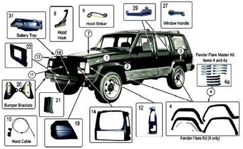 Xj Jeep Accessories Jeep Xj Parts Car Interior Design
