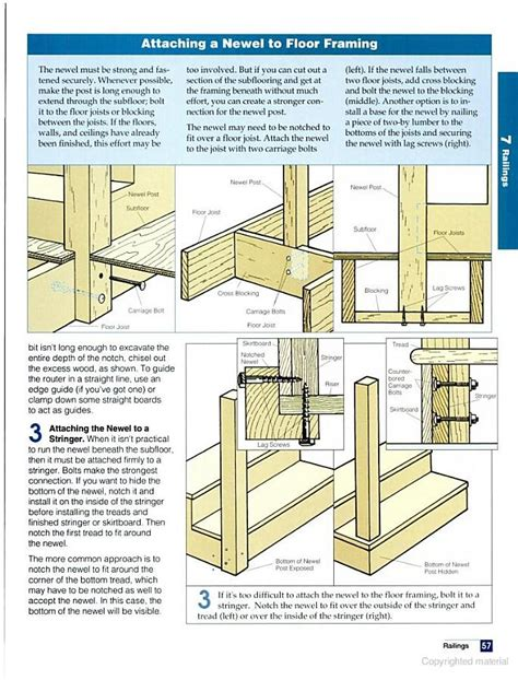 How To Attach Handrail To Newel Post pin by on living room