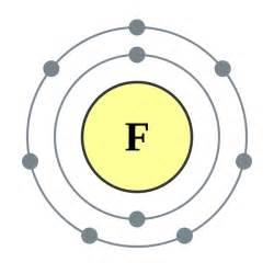Fluorine Protons Fluorine Silver