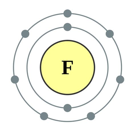 fluorine dot diagram file electron shell 009 fluorine no label svg