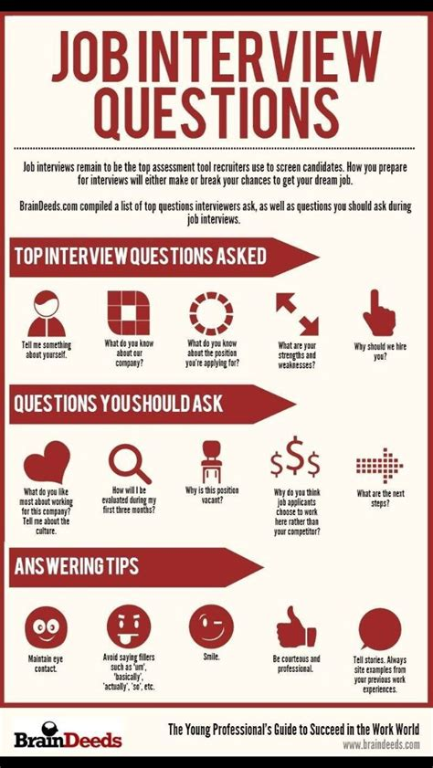 25 best ideas about tips on questions