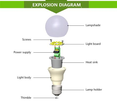 Led Light Parts Diagram 23 Wiring Diagram Images Led Light Bulb Components