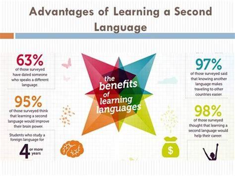 Learning A Second Language language learning inspiration language