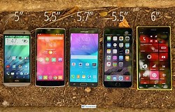 Image result for What Is The Size Of The iPhone 6 Plus?. Size: 250 x 160. Source: www.fonearena.com