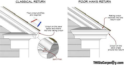 costruire cornice raking cornice eave returns interpreting gyhr details