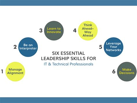 6 meta leadership skills for it and technical