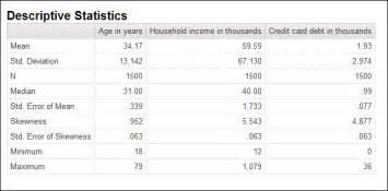 exle create a report showing descriptive statistics
