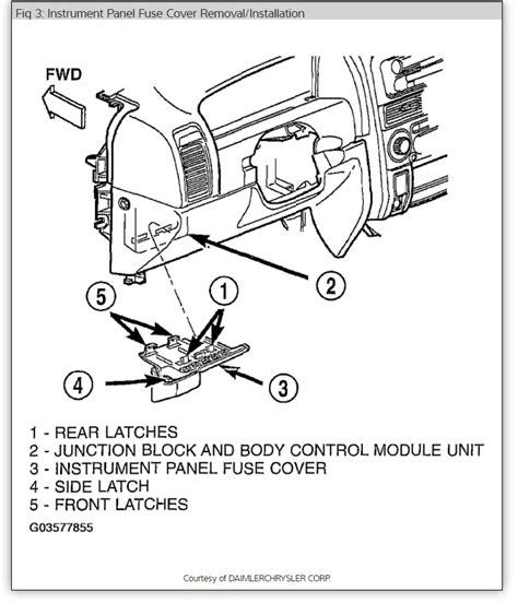 2004 jeep grand fuse box power windows wiring