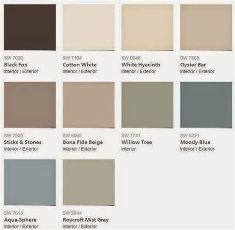 evolution of style 2015 color forecast sherwin williams house decorators collection