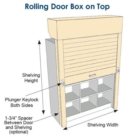 3 Drawer Mobile File Cabinet by Roll Down Security Door For Shelving Locking Tambour