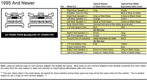 2004 nissan frontier wiring diagram fuse box and wiring