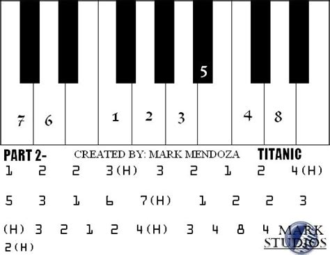 tutorial piano titanic piano song tutorials titanic tutorial pt 2