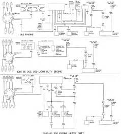 chevy 454 rv engine diagram get free image about wiring diagram