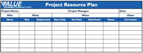 Human Resource Management Plan Template by Project Management Page 3 Value Generation Partners Vblog