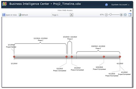 project timeline visio best photos of microsoft project 2010 timeline exles