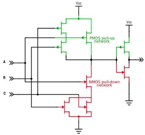 ttl input pull resistor pull resistor cmos 28 images pull up resistor for cmos 28 images how do i interface ttl