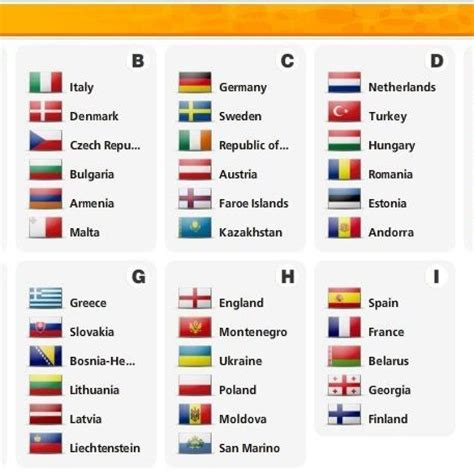 Name A Country That Starts With The Letter T countries that start with the letter d gplusnick
