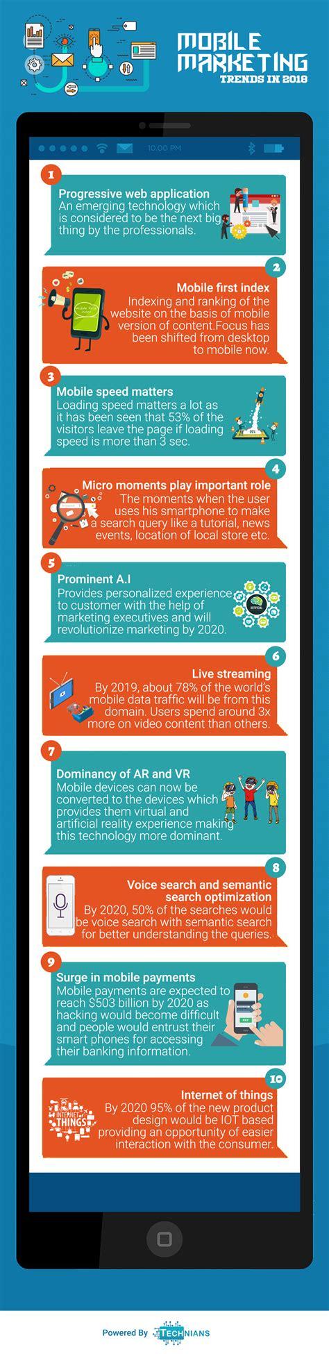 mobile marketing trends mobile marketing trends in 2018